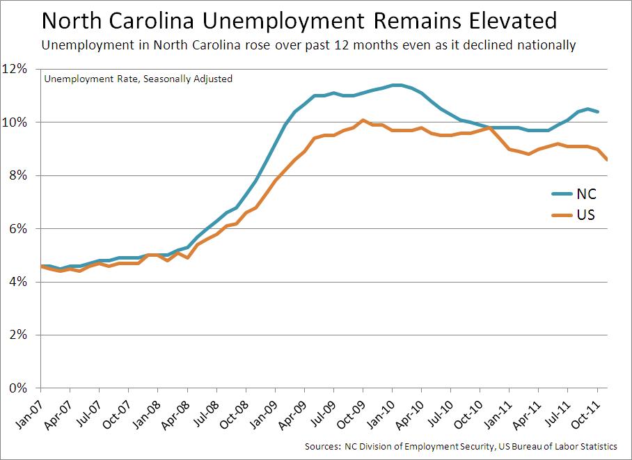 Fayetteville Unemployment Lawyers